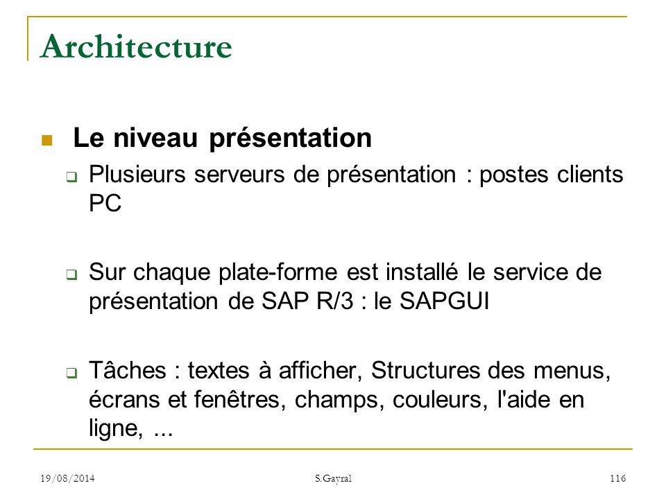 Architecture Le niveau présentation
