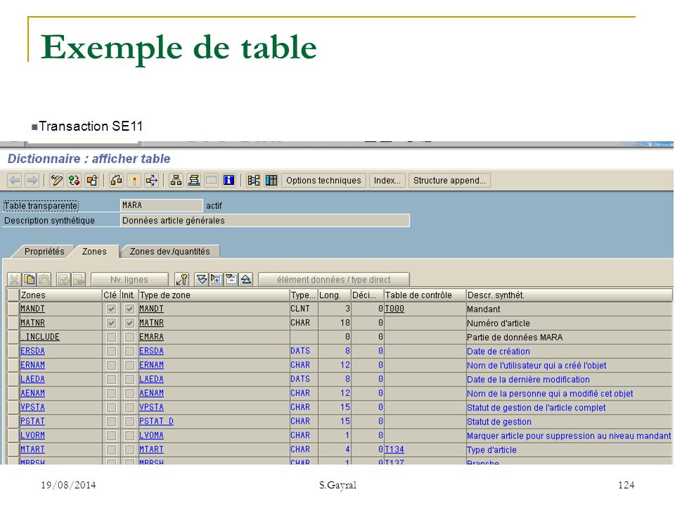 Exemple de table Transaction SE11 05/04/2017 S.Gayral