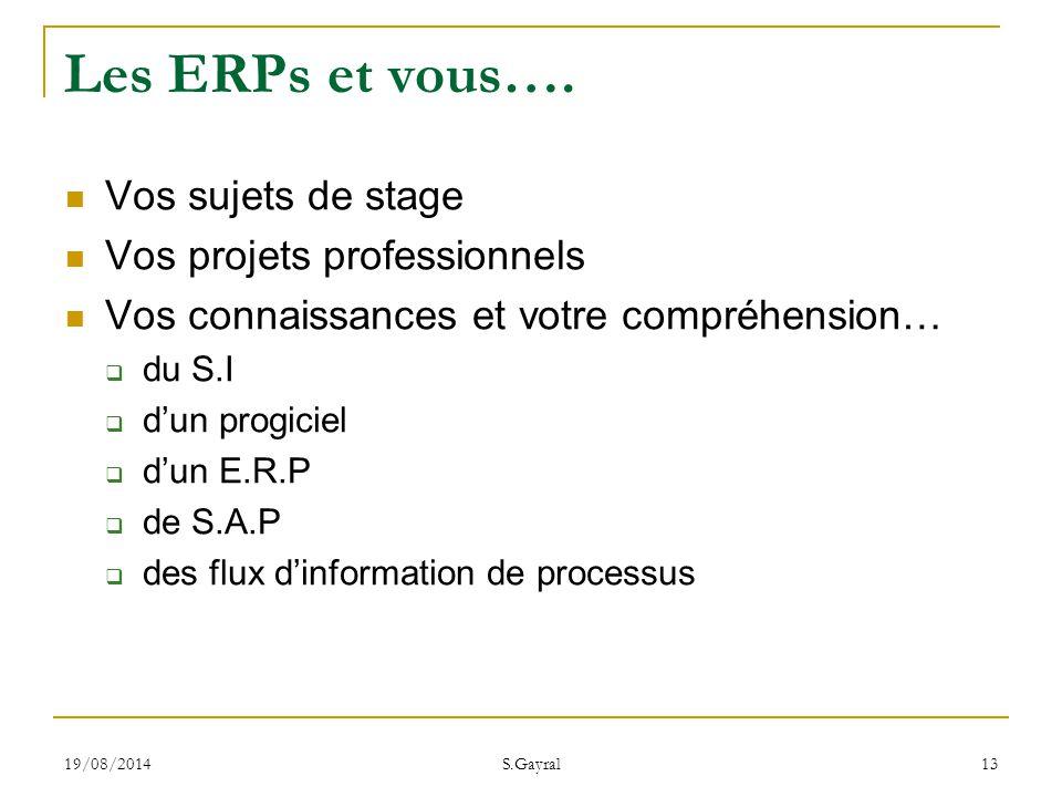 Les ERPs et vous…. Vos sujets de stage Vos projets professionnels
