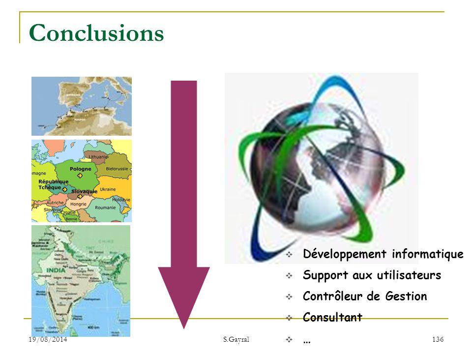 Conclusions Développement informatique Support aux utilisateurs