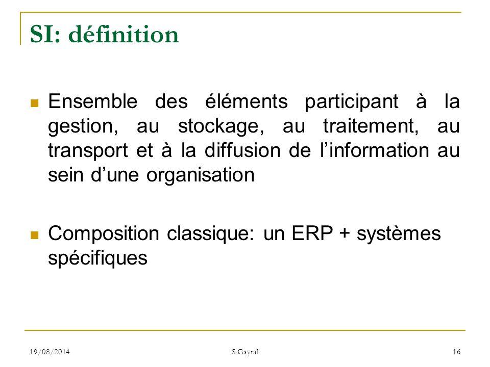 SI: définition