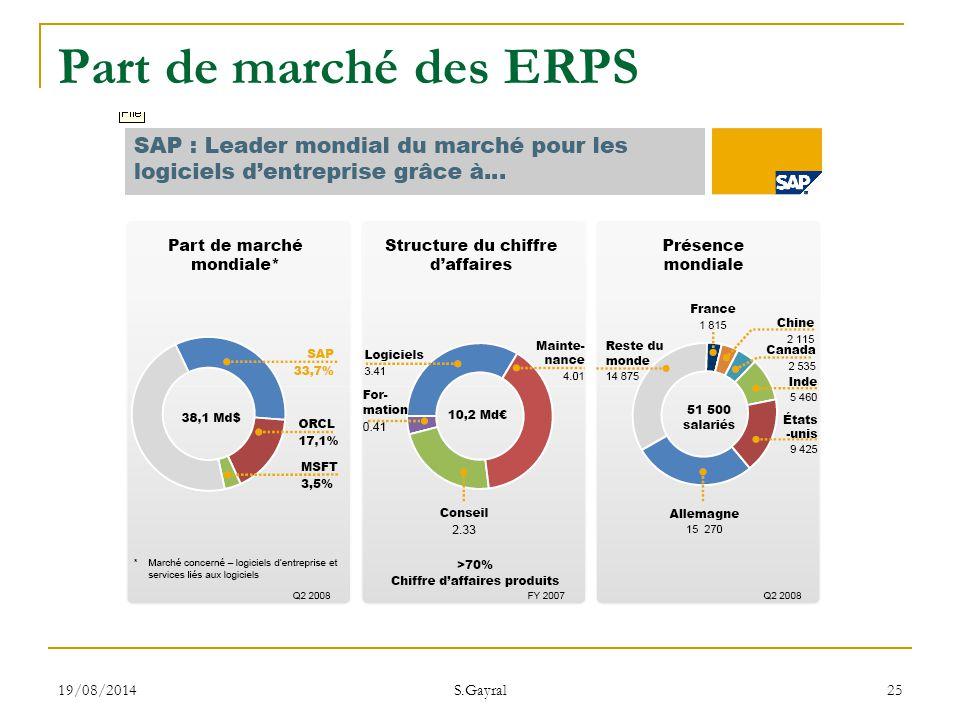 Part de marché des ERPS 05/04/2017 S.Gayral