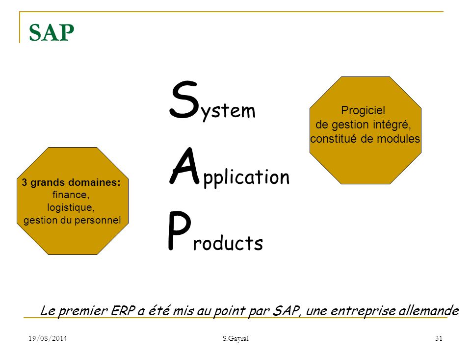 System Application Products SAP