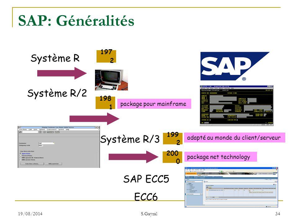 SAP: Généralités Système R Système R/2 Système R/3 SAP ECC5 ECC6 1972