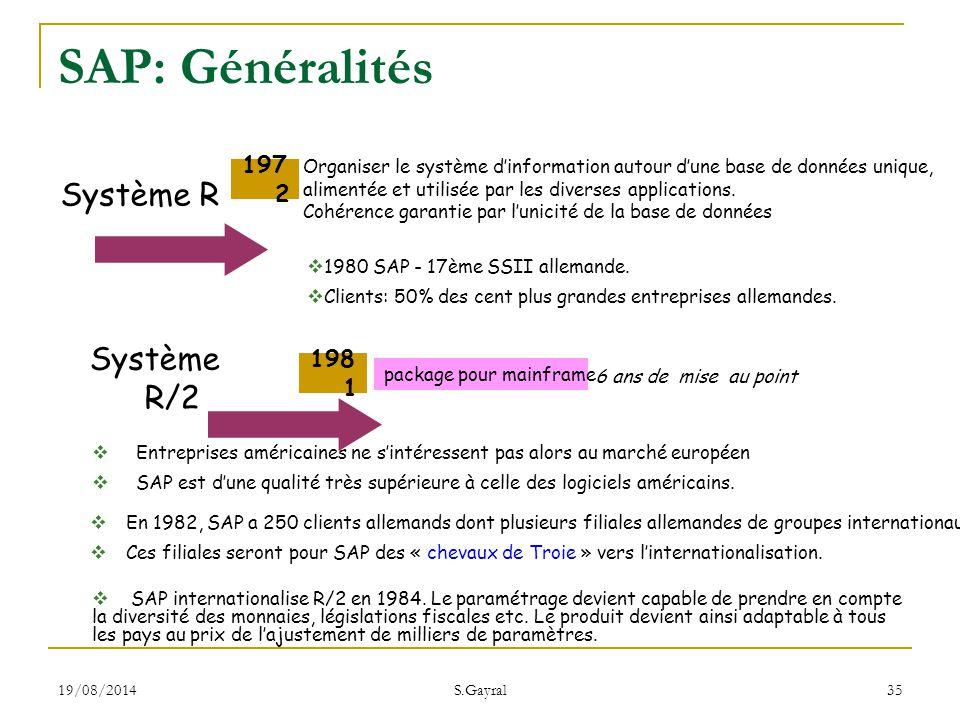 SAP: Généralités Système R Système R/2 1972 1981