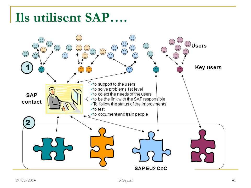 Ils utilisent SAP…. 1 2 Users Key users SAP contact SAP EU2 CoC