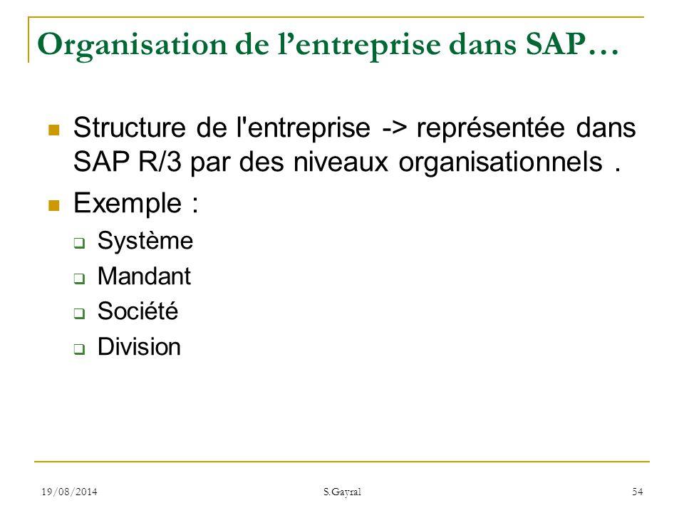 Organisation de l'entreprise dans SAP…