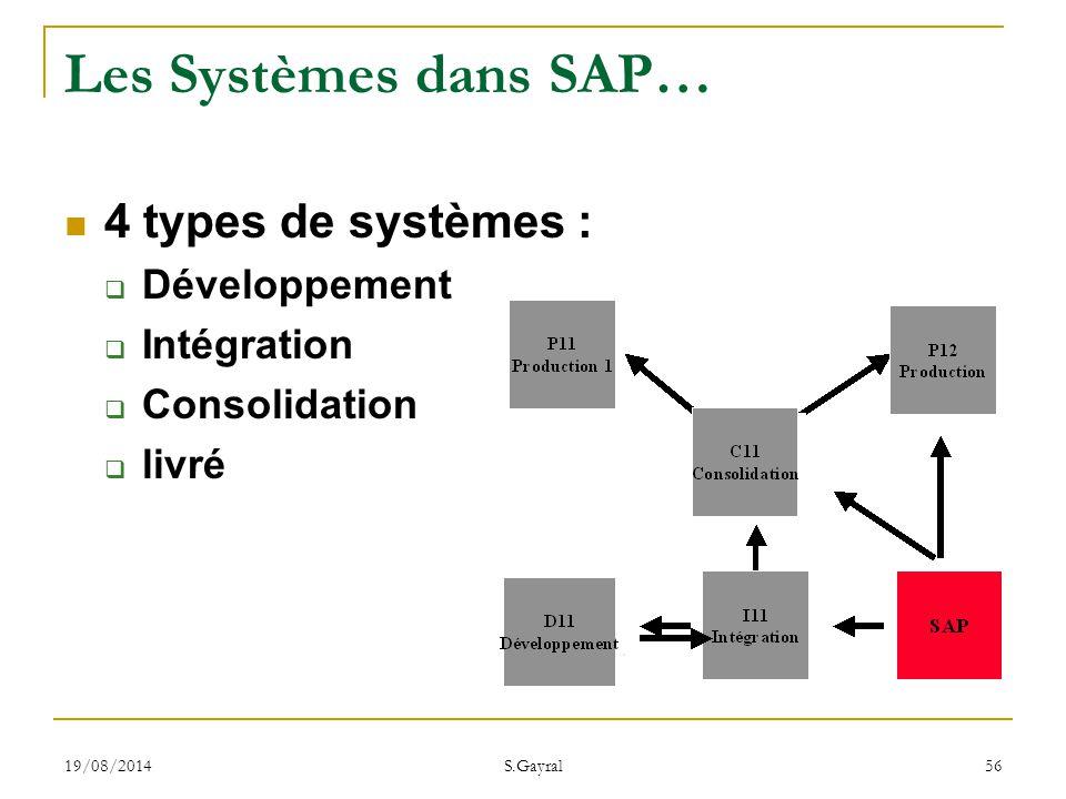 Les Systèmes dans SAP… 4 types de systèmes : Développement Intégration