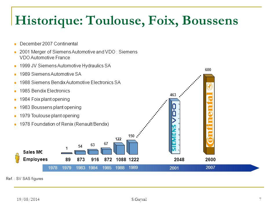 Historique: Toulouse, Foix, Boussens