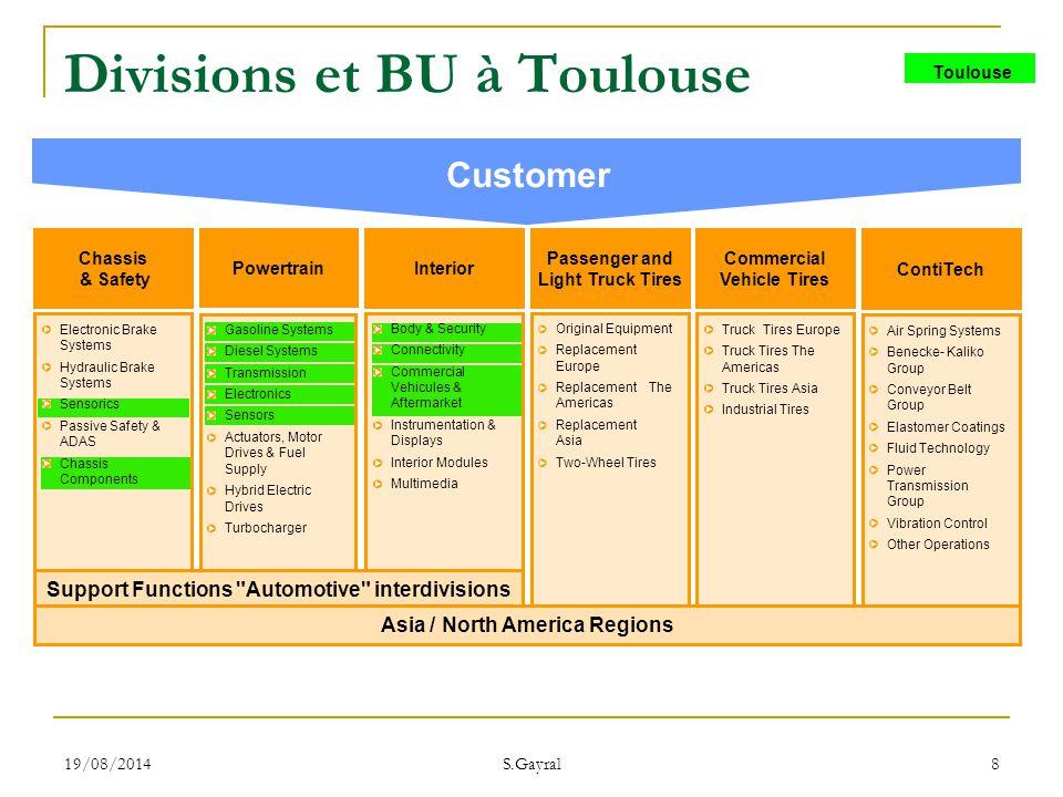 Divisions et BU à Toulouse