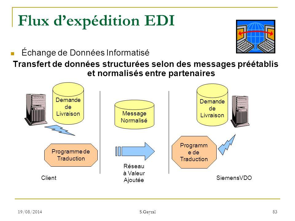 Flux d'expédition EDI Échange de Données Informatisé