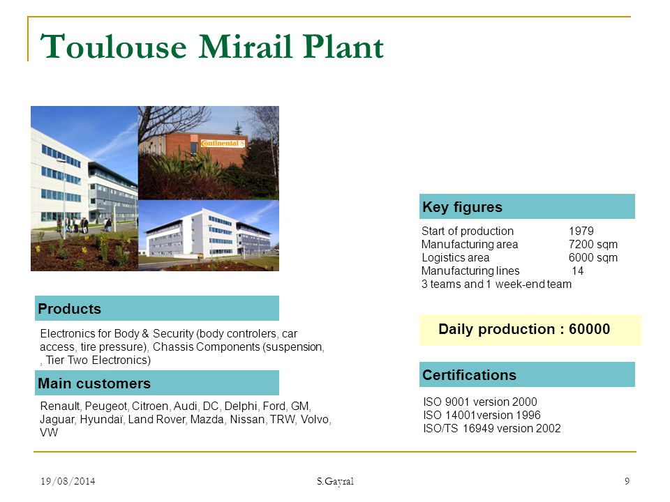 Toulouse Mirail Plant Key figures Products Daily production : 60000