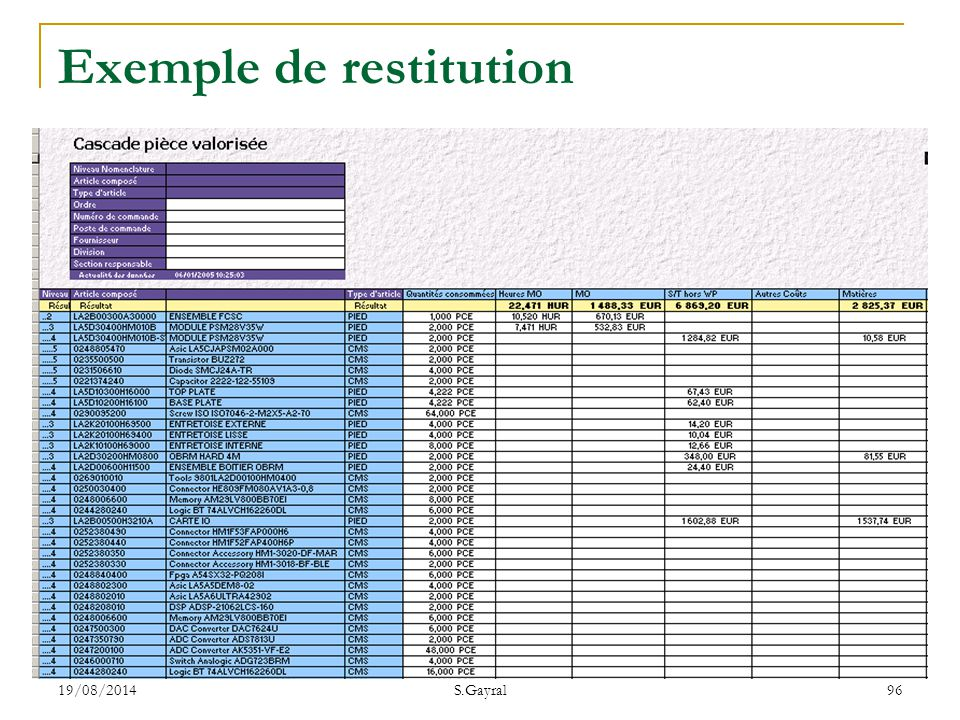 Exemple de restitution