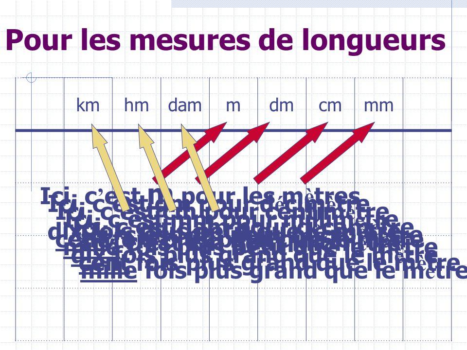 Pour les mesures de longueurs