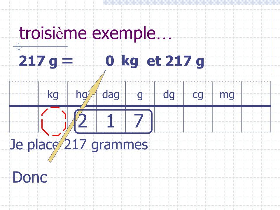 = 2 1 7 troisième exemple… Donc 217 g kg et 217 g