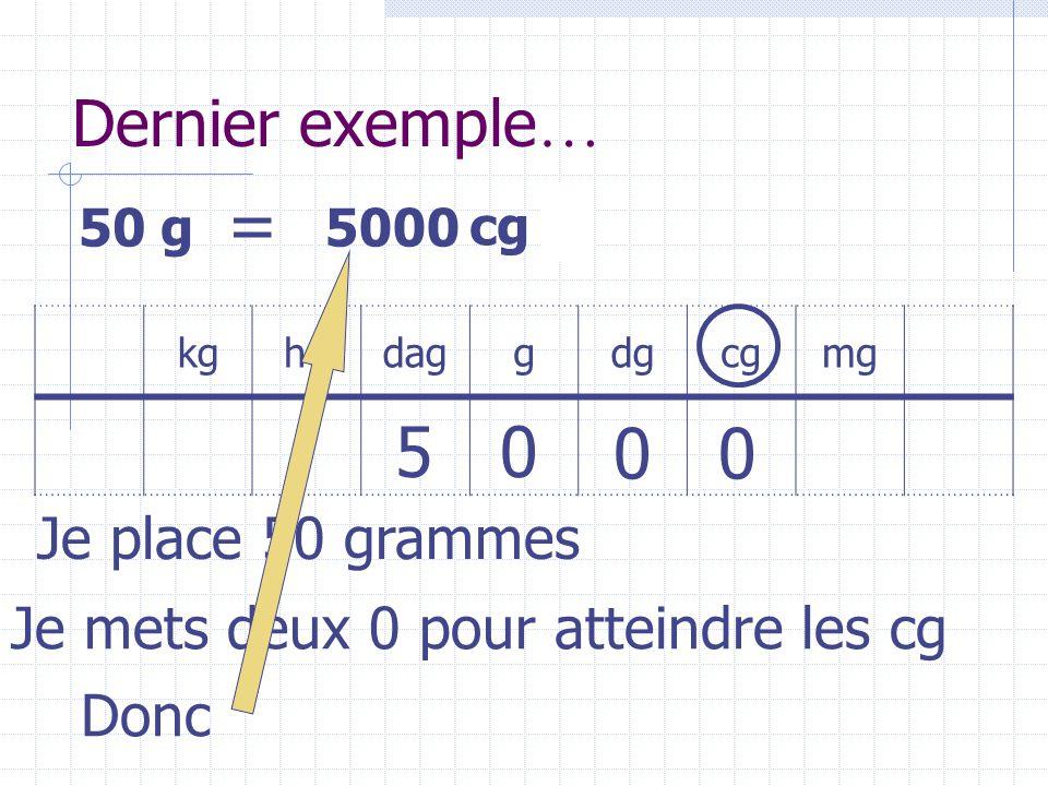 = 5 0 0 0 Dernier exemple… Je place 50 grammes