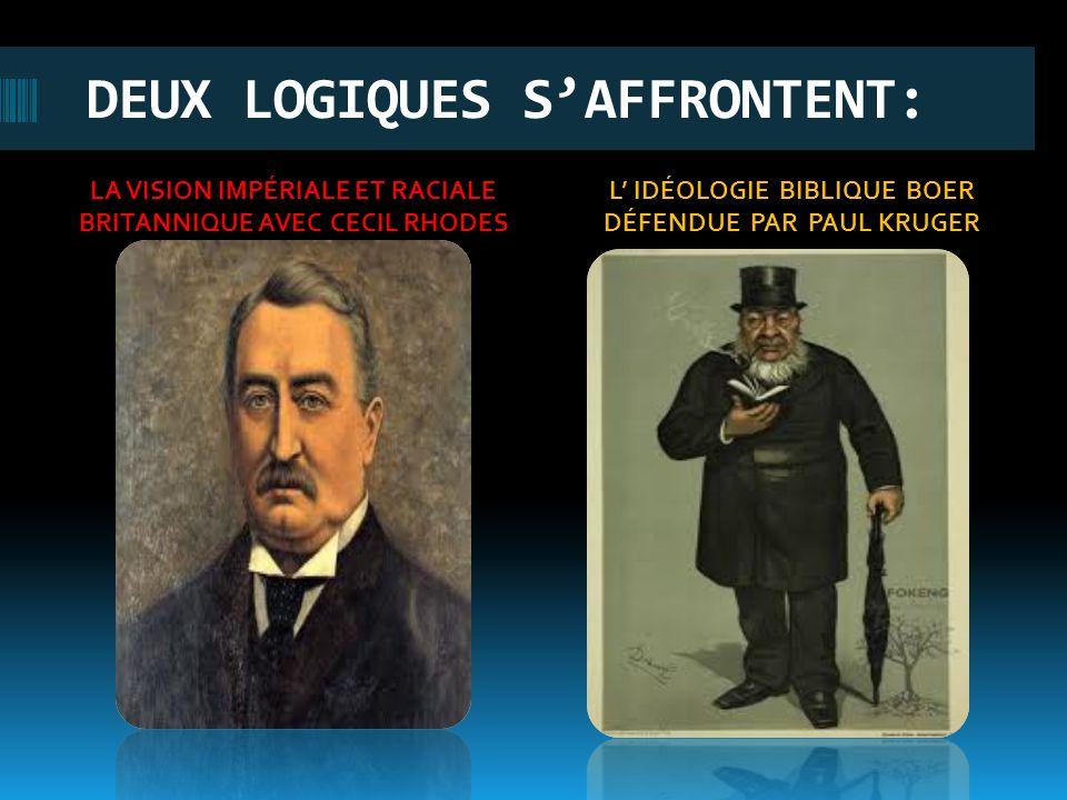 DEUX LOGIQUES S'AFFRONTENT: