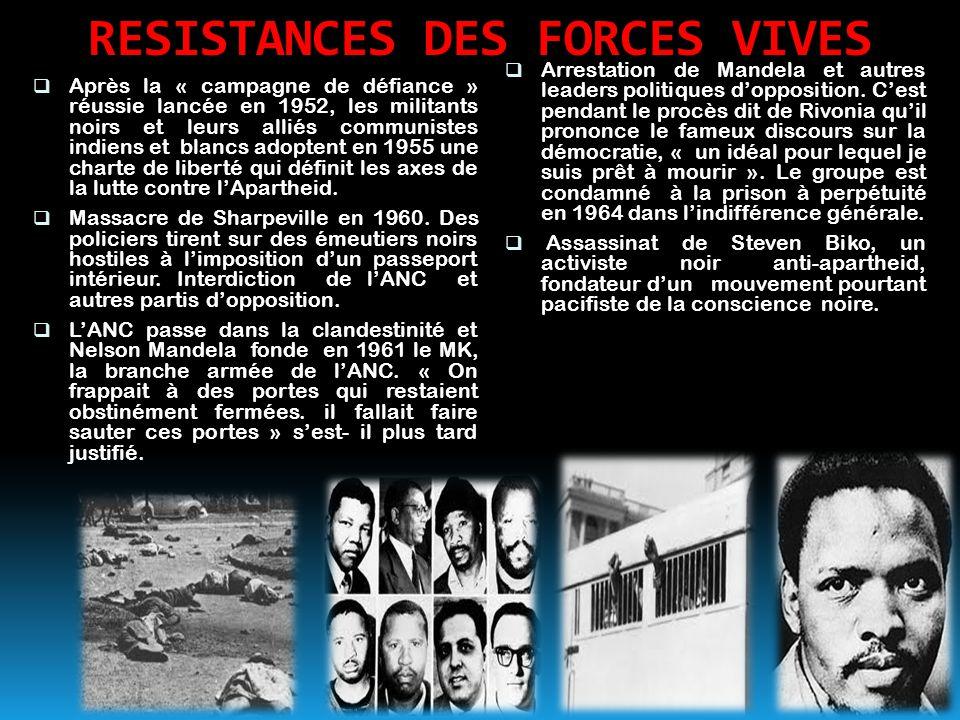 RESISTANCES DES FORCES VIVES