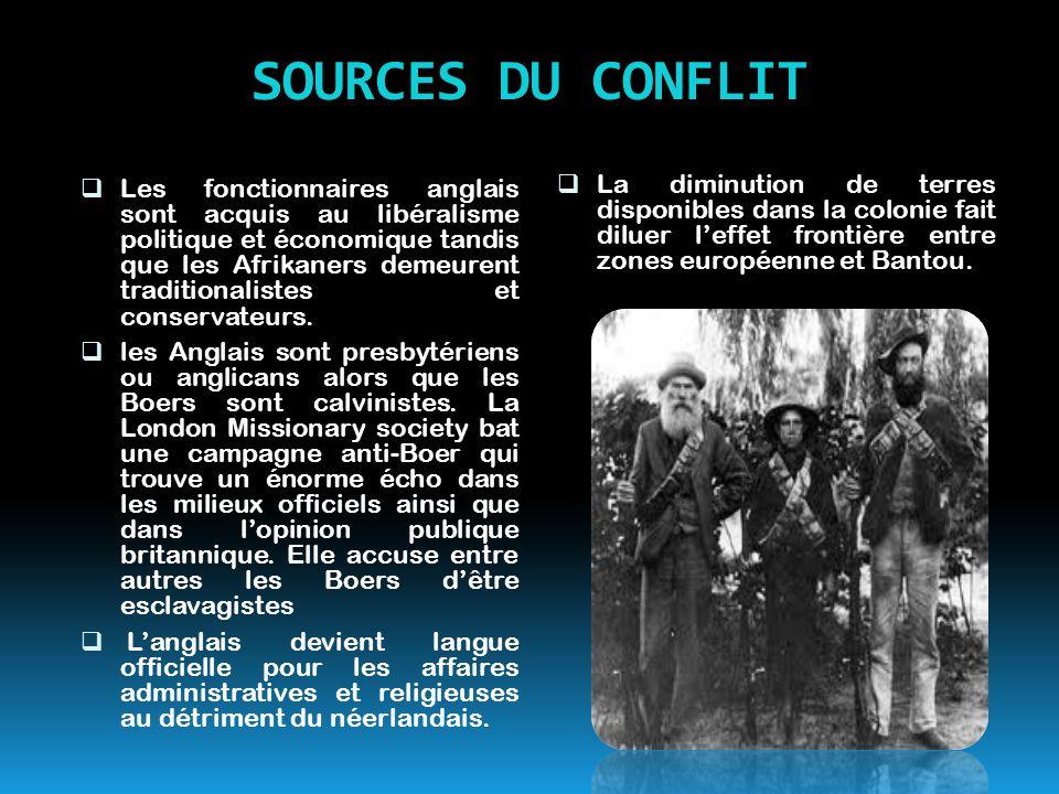 SOURCES DU CONFLIT