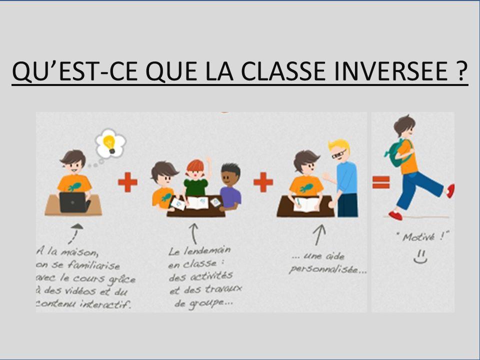 QU'EST-CE QUE LA CLASSE INVERSEE