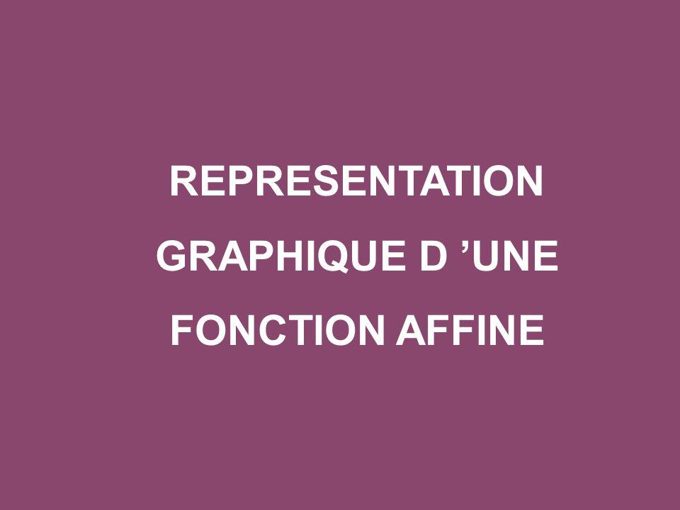 REPRESENTATION GRAPHIQUE D 'UNE FONCTION AFFINE