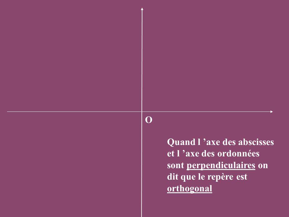 O Quand l 'axe des abscisses et l 'axe des ordonnées sont perpendiculaires on dit que le repère est orthogonal.
