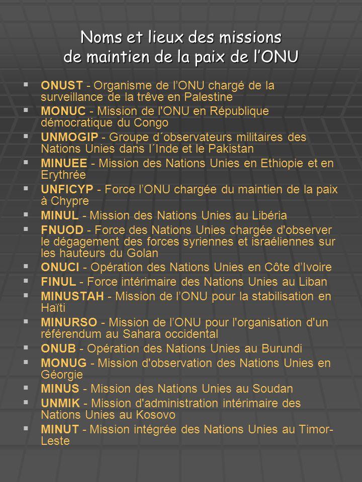 Noms et lieux des missions de maintien de la paix de l'ONU
