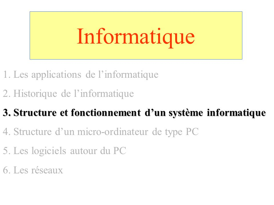 Informatique 1. Les applications de l'informatique