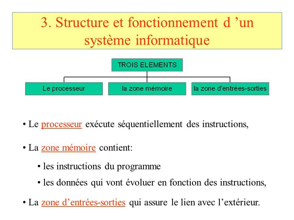 3. Structure et fonctionnement d 'un système informatique