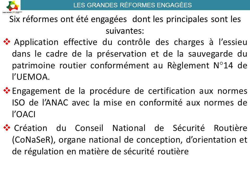 Six réformes ont été engagées dont les principales sont les suivantes: