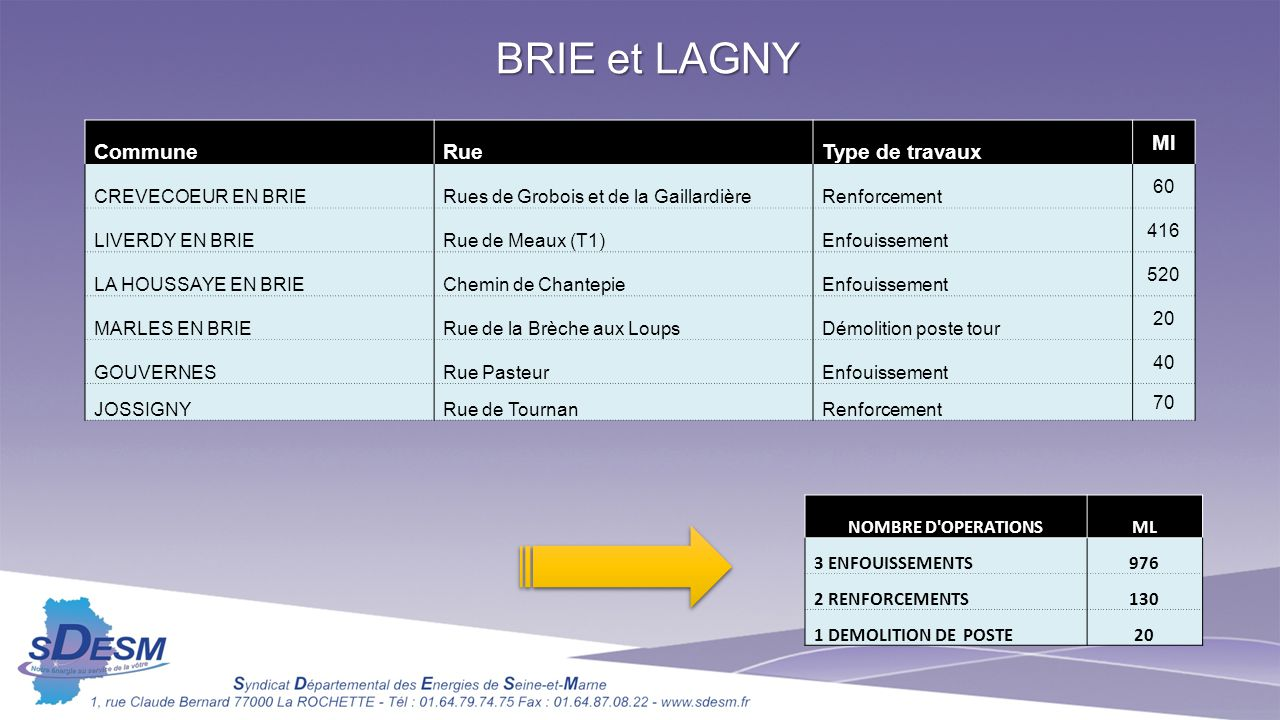 BRIE et LAGNY Commune Rue Type de travaux Ml CREVECOEUR EN BRIE