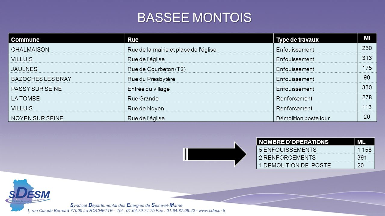 BASSEE MONTOIS Commune Rue Type de travaux Ml CHALMAISON