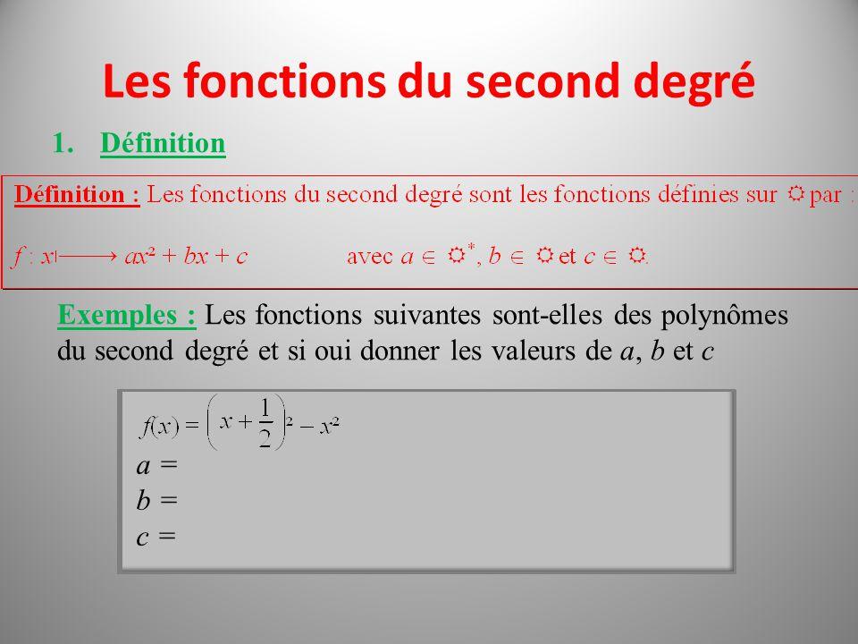 Les fonctions du second degré