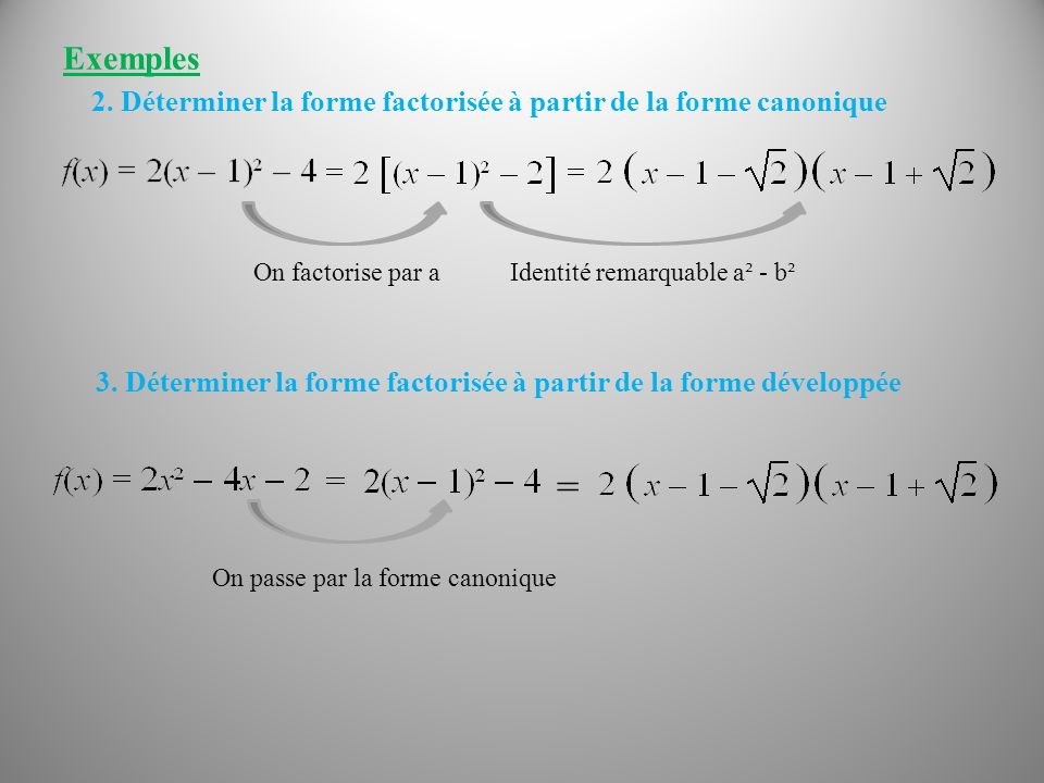 Exemples 2. Déterminer la forme factorisée à partir de la forme canonique. On factorise par a. Identité remarquable a² - b².