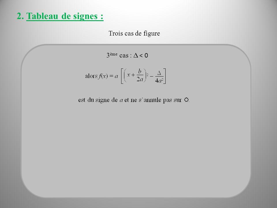 2. Tableau de signes : Trois cas de figure 1er cas :  = 0