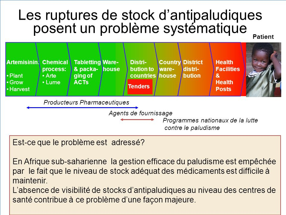 Les ruptures de stock d'antipaludiques posent un problème systématique