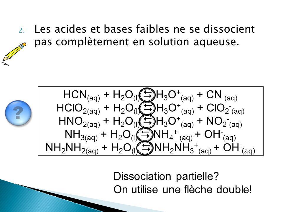 HCN(aq) + H2O(l)  H3O+(aq) + CN-(aq)