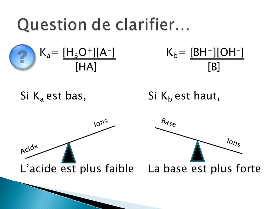Question de clarifier…
