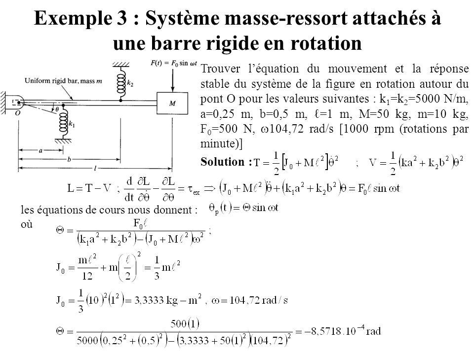 Exemple 3 : Système masse-ressort attachés à une barre rigide en rotation