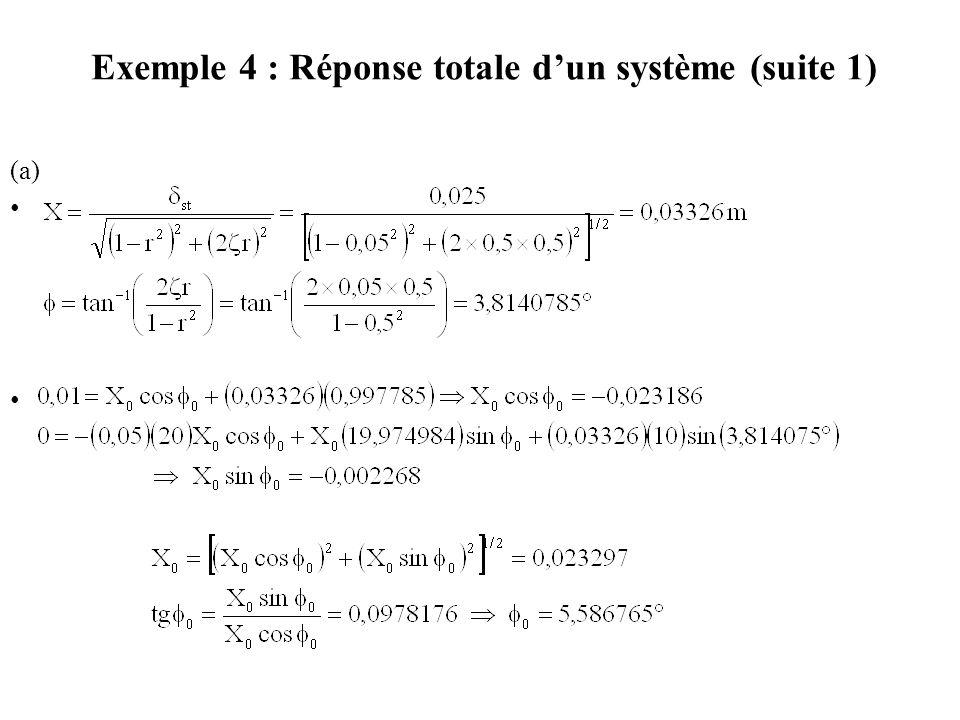 Exemple 4 : Réponse totale d'un système (suite 1)