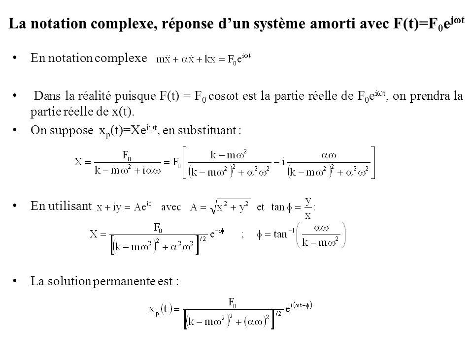 La notation complexe, réponse d'un système amorti avec F(t)=F0ejt