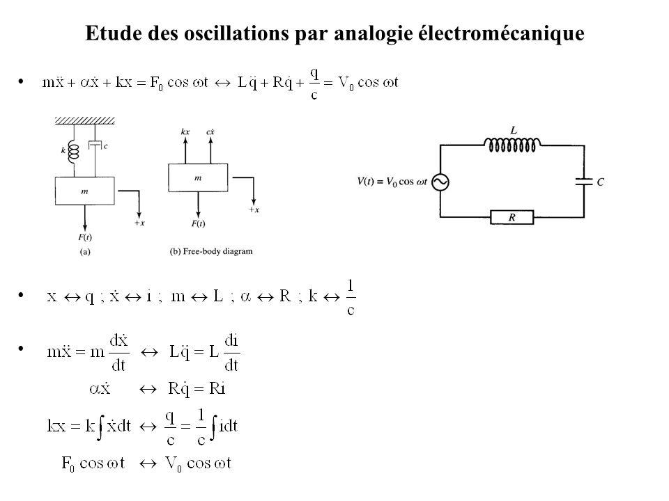 Etude des oscillations par analogie électromécanique