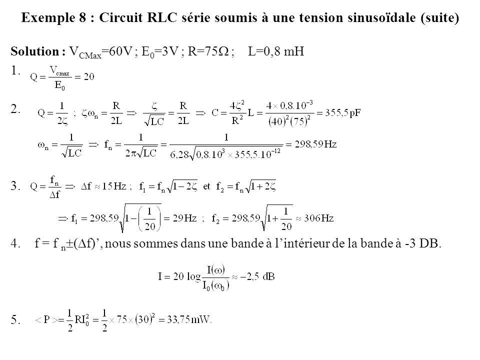 Exemple 8 : Circuit RLC série soumis à une tension sinusoïdale (suite)
