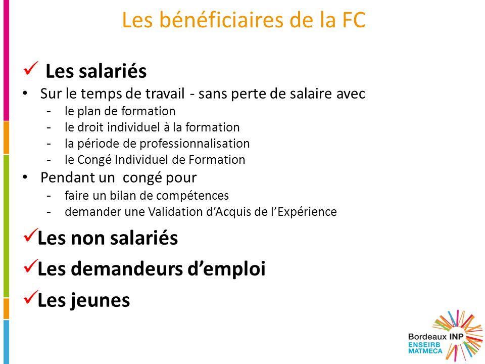 Les bénéficiaires de la FC