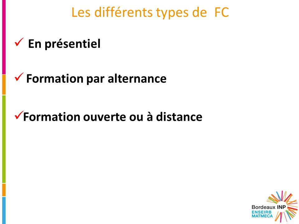 Les différents types de FC