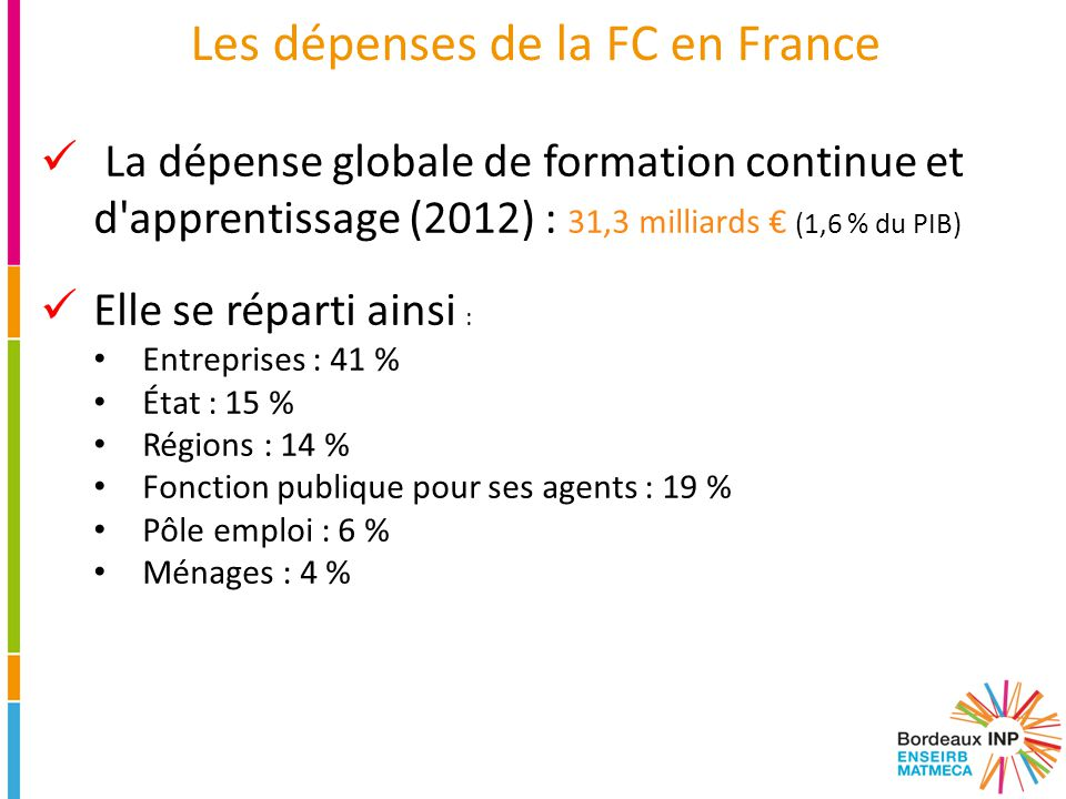 Les dépenses de la FC en France