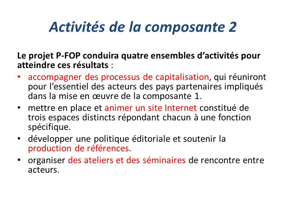 Activités de la composante 2