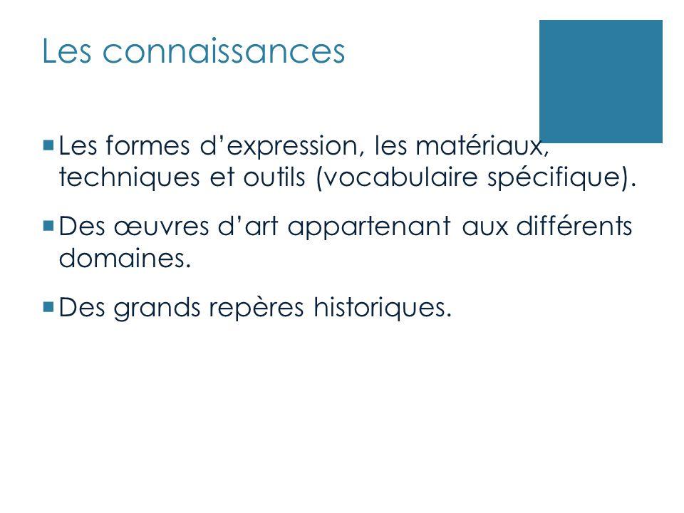 Les connaissances Les formes d'expression, les matériaux, techniques et outils (vocabulaire spécifique).