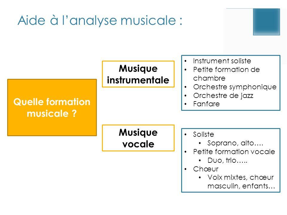 Aide à l'analyse musicale :