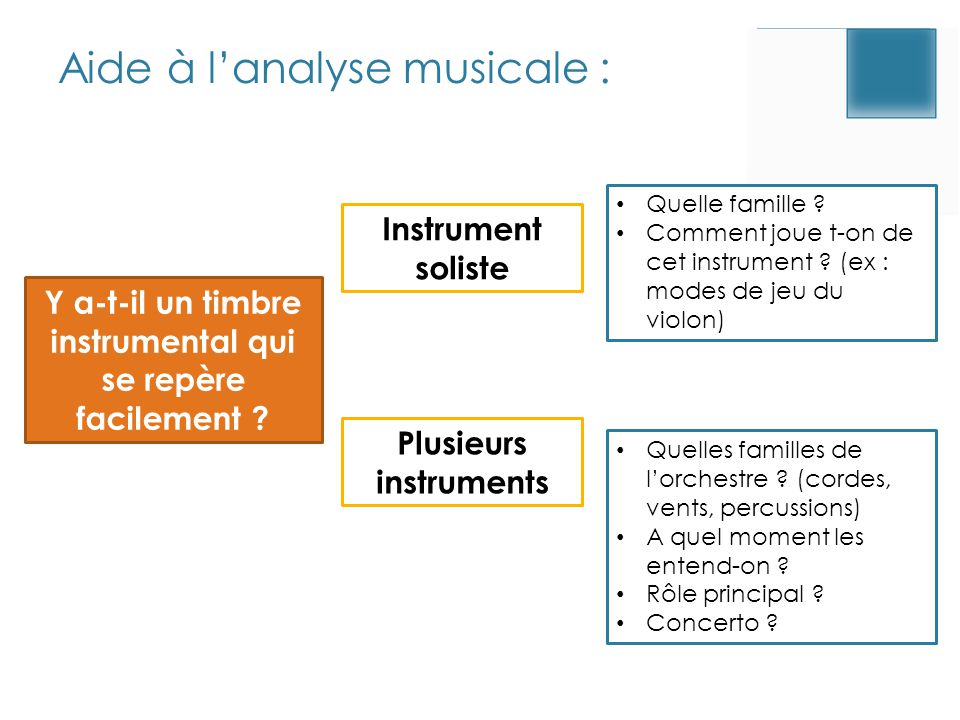 Aide à l'analyse musicale :